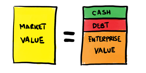 027 - enterprisemarketvalue