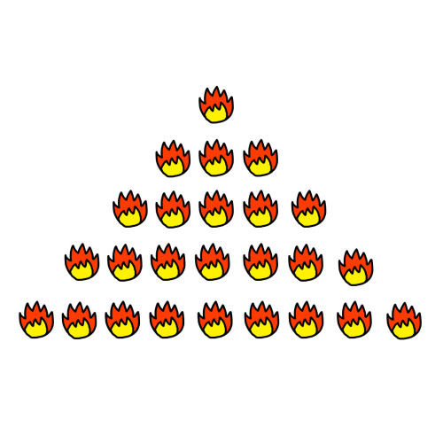 088-burnratehowmuch